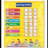 ของเล่นเด็ก ของเล่นเสริมพัฒนาการ Early Learning Centers Pocket Chart