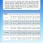 ชุดล้างพร้อมอ่างล้างตาชนิดแผงรับน้ำหนัก รุ่น EWC-302 WO (A-SAFE COMBINATION SHOWER&EYE WASH WEIGHT OPERATED) thumbnail 10